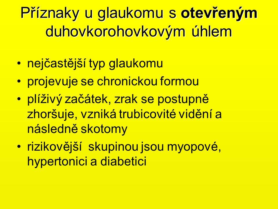 Příznaky u glaukomu s otevřeným duhovkorohovkovým úhlem