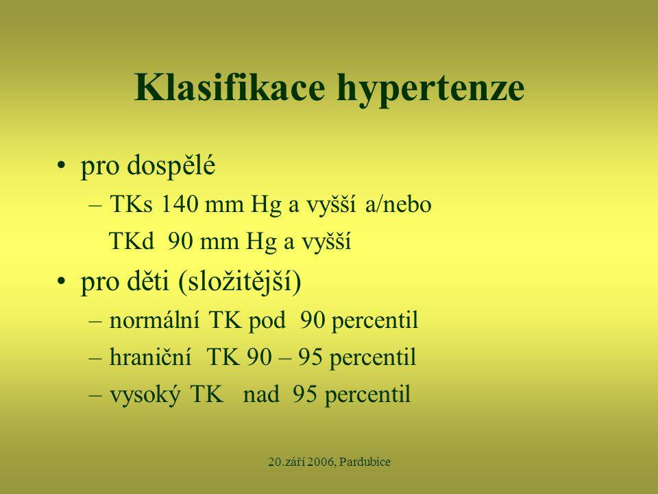 Klasifikace hypertenze