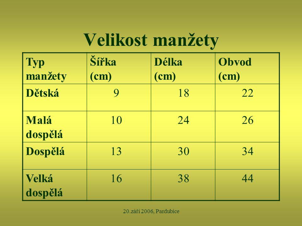 Velikost manžety Typ manžety Šířka (cm) Délka (cm) Obvod (cm) Dětská 9
