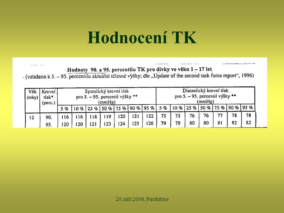 Hodnocení TK 20.září 2006, Pardubice