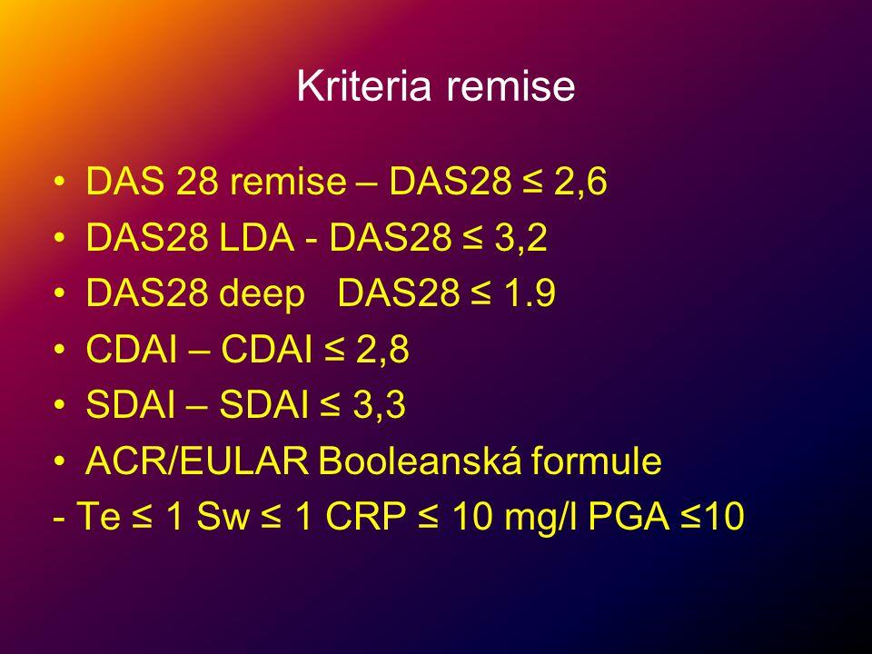 Kriteria remise DAS 28 remise – DAS28 ≤ 2,6 DAS28 LDA - DAS28 ≤ 3,2
