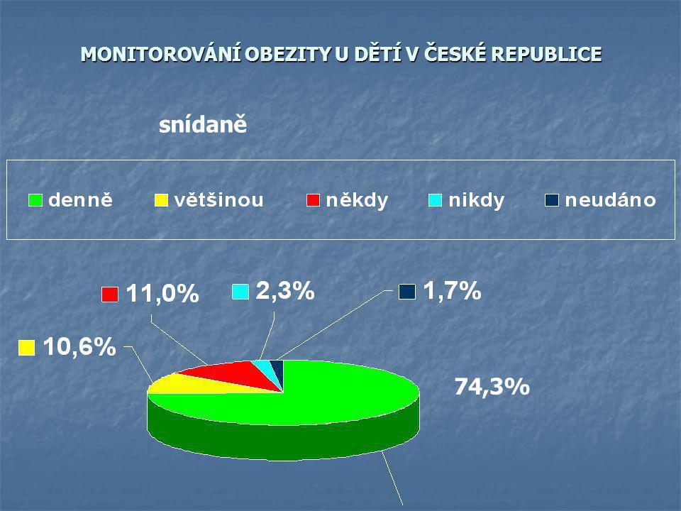 MONITOROVÁNÍ OBEZITY U DĚTÍ V ČESKÉ REPUBLICE