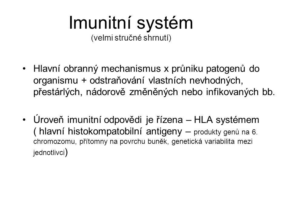 Imunitní systém (velmi stručné shrnutí)