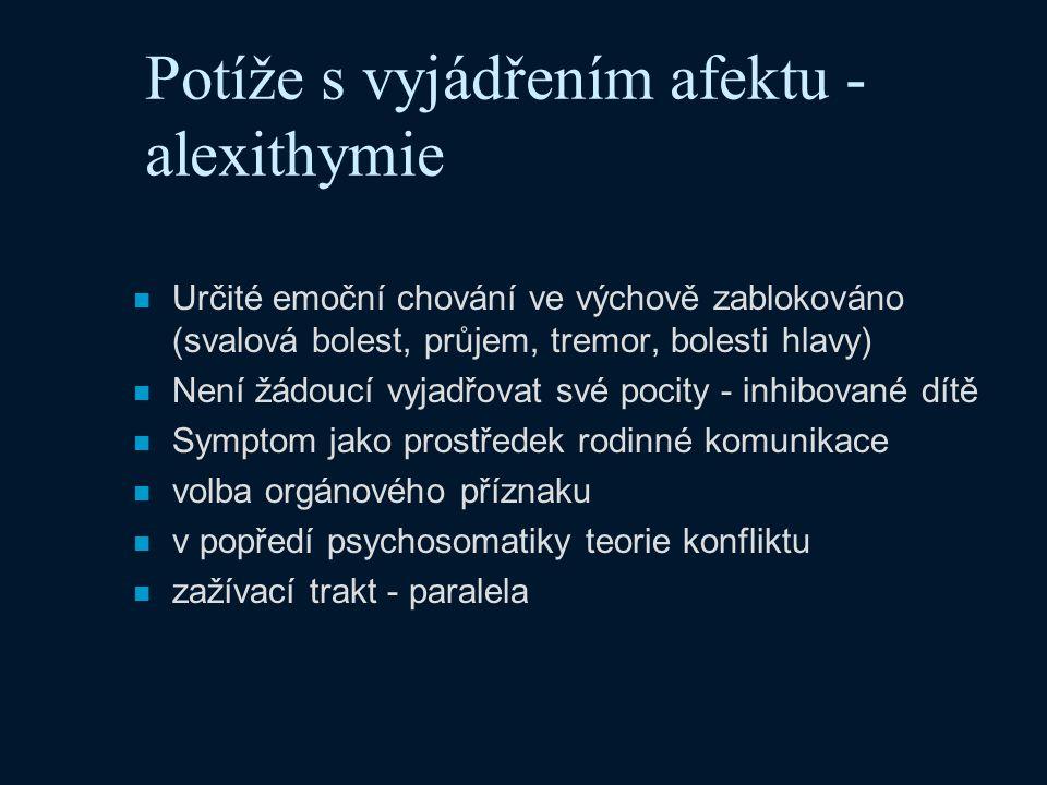 Potíže s vyjádřením afektu - alexithymie