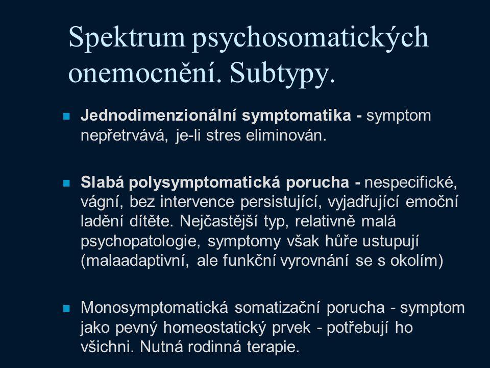 Spektrum psychosomatických onemocnění. Subtypy.