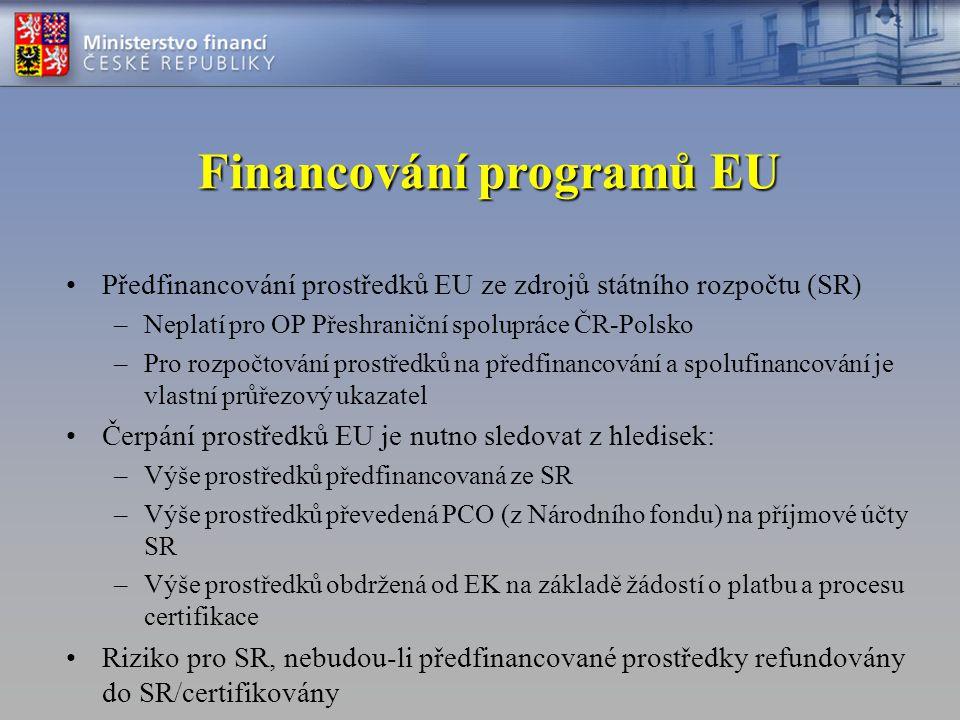 Financování programů EU