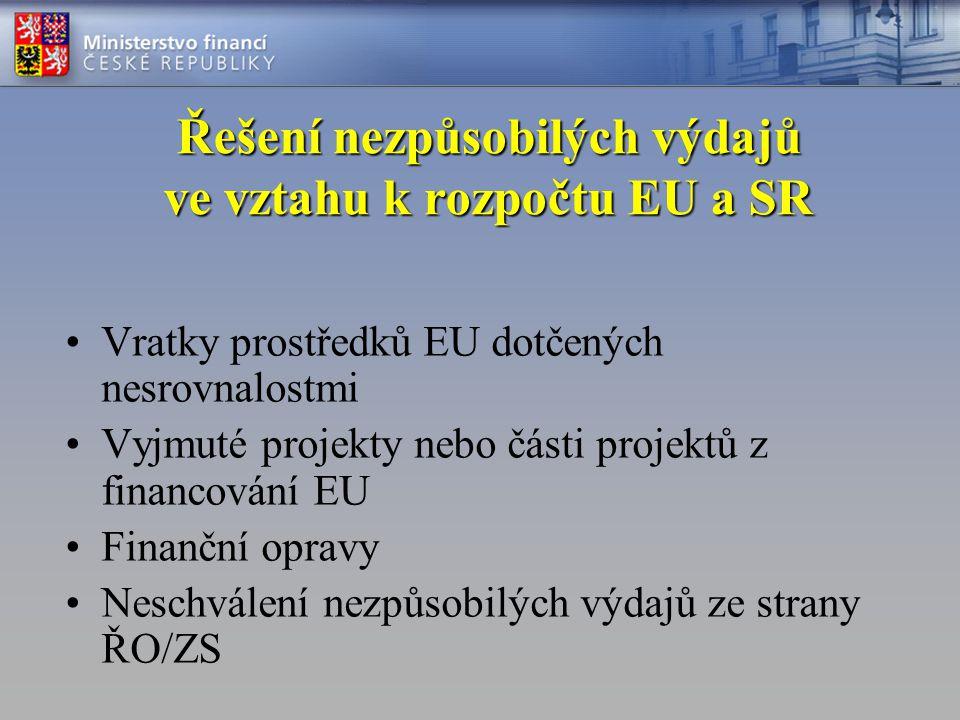 Řešení nezpůsobilých výdajů ve vztahu k rozpočtu EU a SR