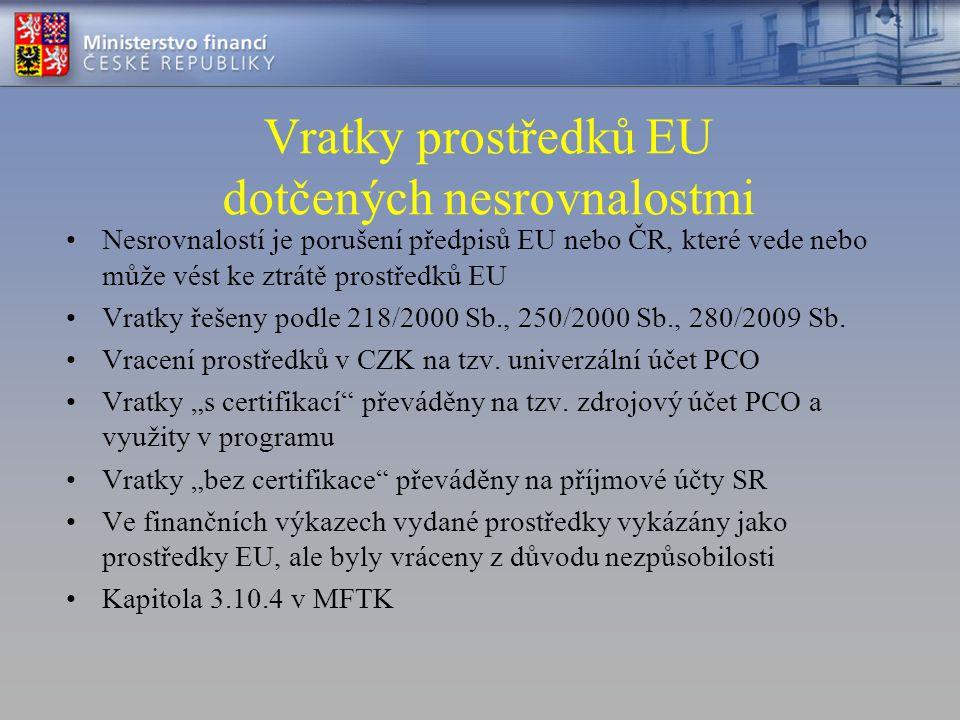 Vratky prostředků EU dotčených nesrovnalostmi