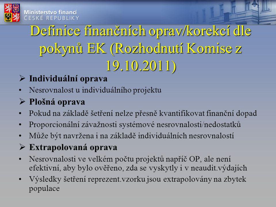 Definice finančních oprav/korekcí dle pokynů EK (Rozhodnutí Komise z 19.10.2011)
