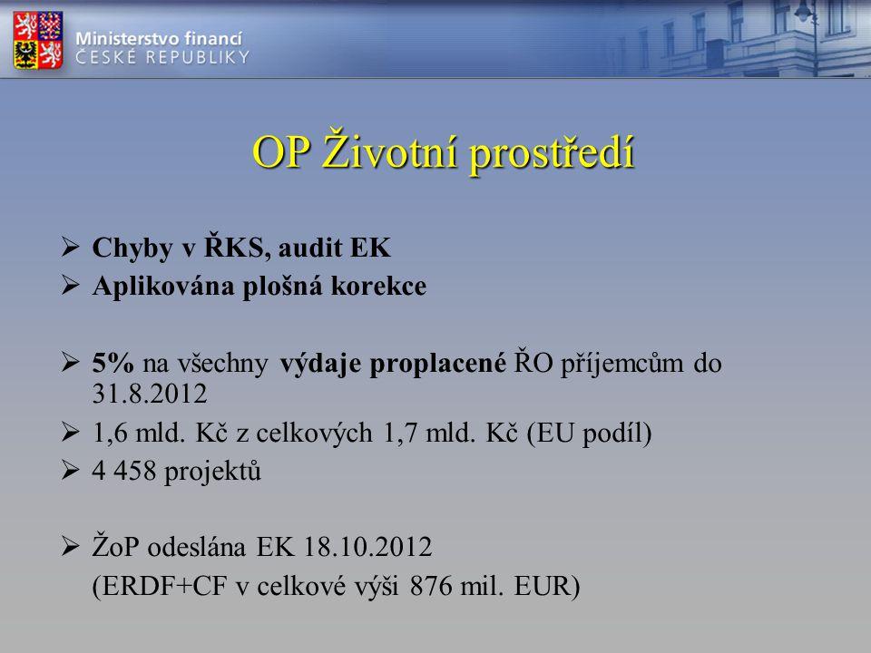 OP Životní prostředí Chyby v ŘKS, audit EK Aplikována plošná korekce