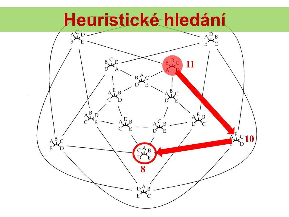 Heuristické hledání 11 10 8