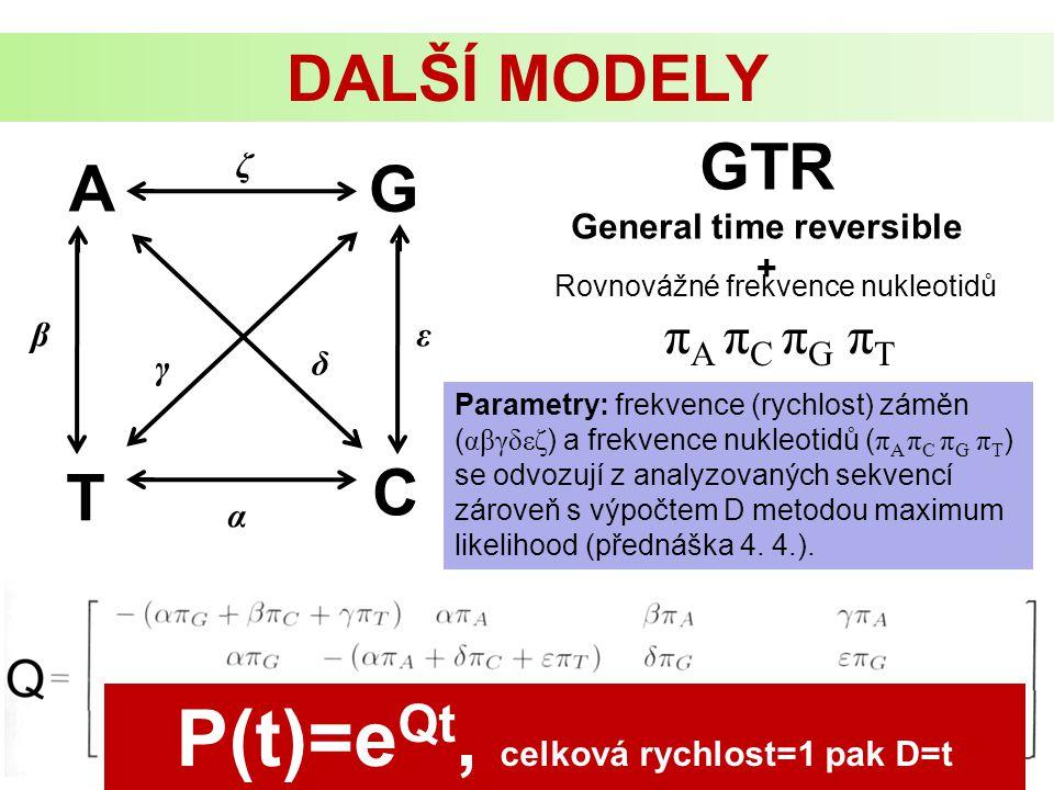 General time reversible P(t)=eQt, celková rychlost=1 pak D=t