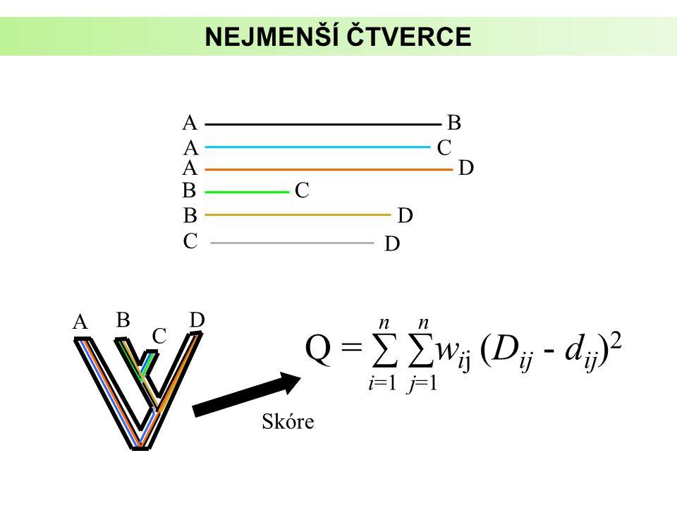 Q = ∑ ∑wij (Dij - dij)2 NEJMENŠÍ ČTVERCE A B A C A D B C B D C D A B D