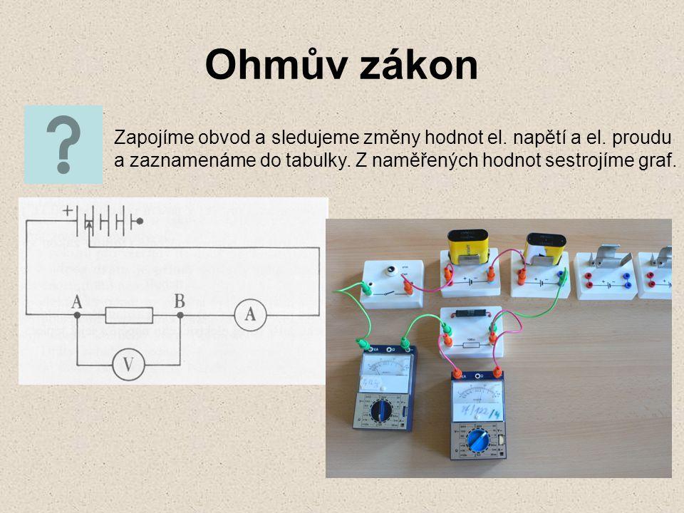 Ohmův zákon Zapojíme obvod a sledujeme změny hodnot el.