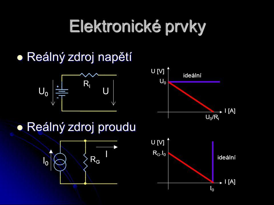 Elektronické prvky Reálný zdroj napětí Reálný zdroj proudu U0 U I0 I