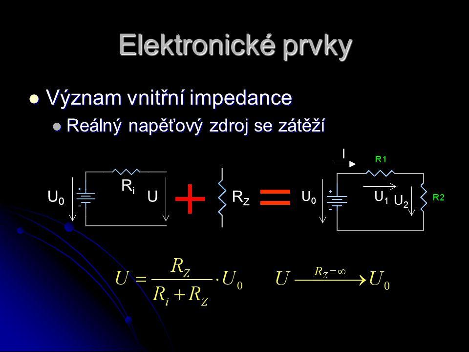 Elektronické prvky Význam vnitřní impedance