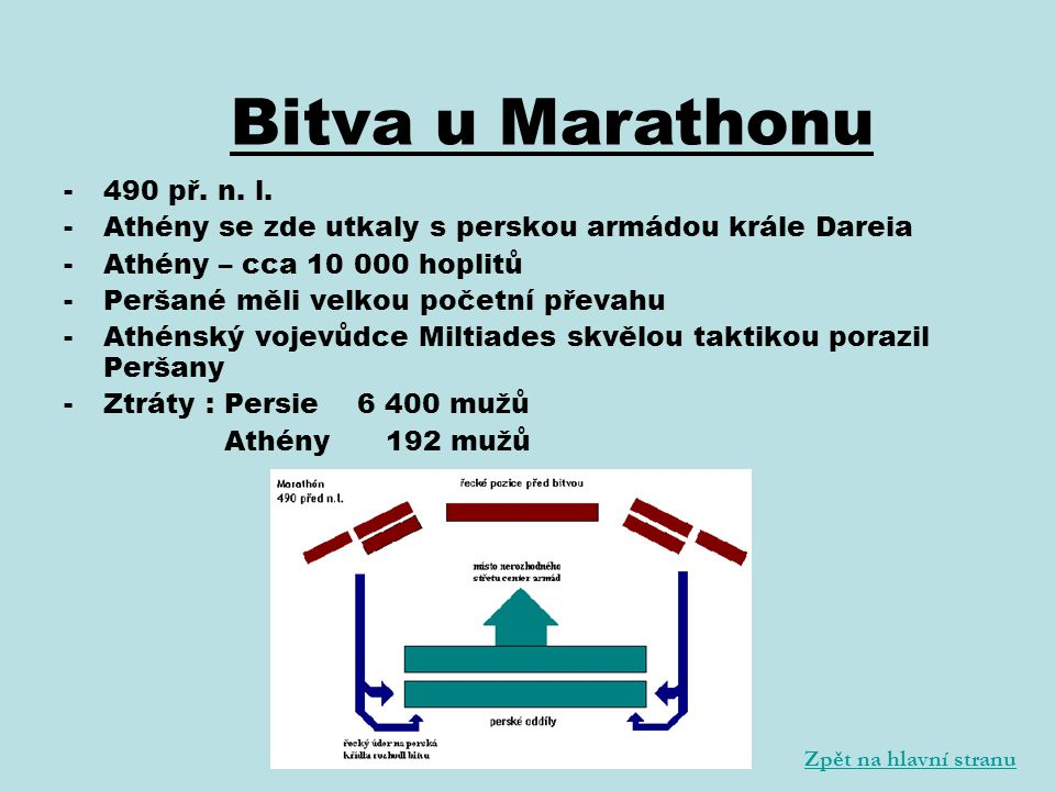 Bitva u Marathonu 490 př. n. l. Athény se zde utkaly s perskou armádou krále Dareia. Athény – cca 10 000 hoplitů.