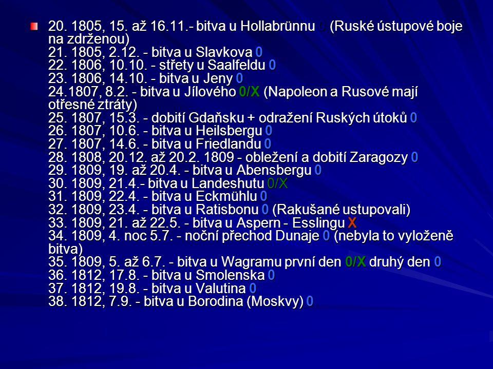 20. 1805, 15. až 16.11.- bitva u Hollabrünnu 0 (Ruské ústupové boje na zdrženou) 21.