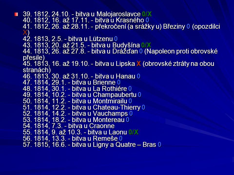 39. 1812, 24. 10. - bitva u Malojaroslavce 0/X 40. 1812, 16. až 17. 11