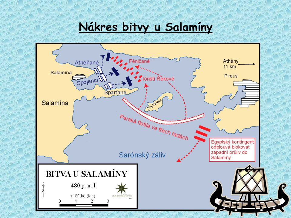 Nákres bitvy u Salamíny