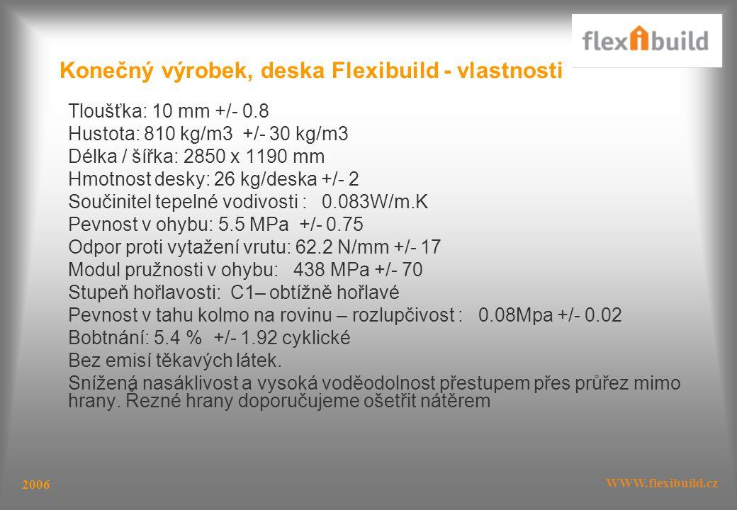 Konečný výrobek, deska Flexibuild - vlastnosti