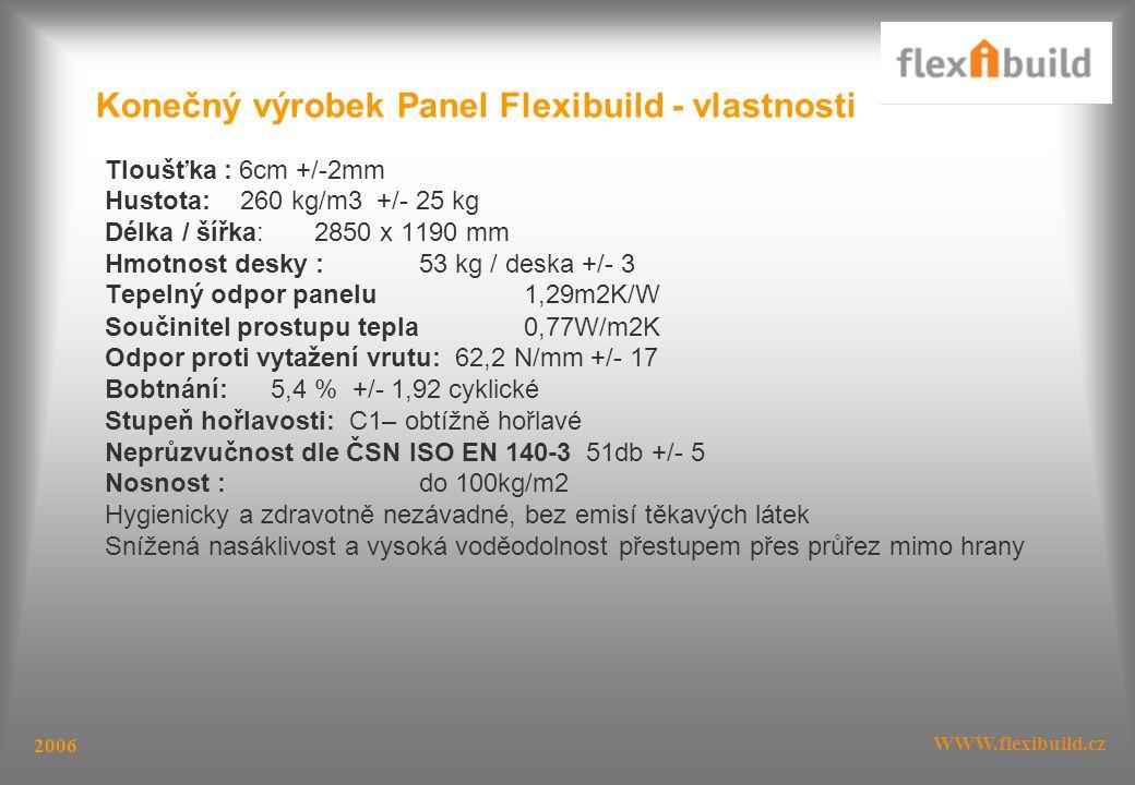 Konečný výrobek Panel Flexibuild - vlastnosti