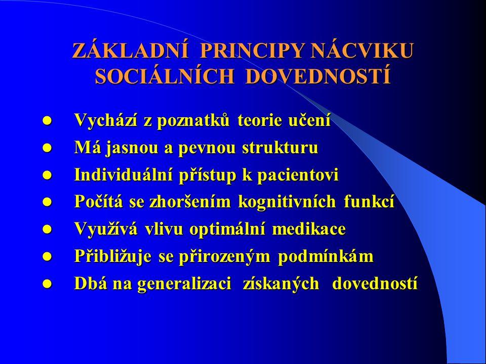 ZÁKLADNÍ PRINCIPY NÁCVIKU SOCIÁLNÍCH DOVEDNOSTÍ
