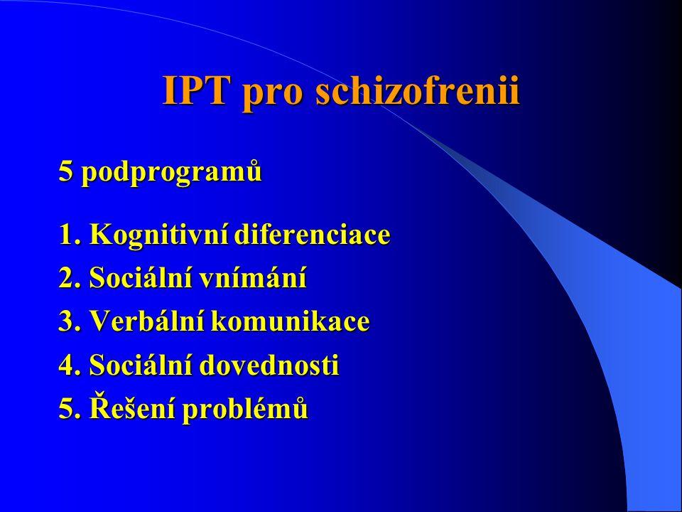 IPT pro schizofrenii 5 podprogramů 1. Kognitivní diferenciace