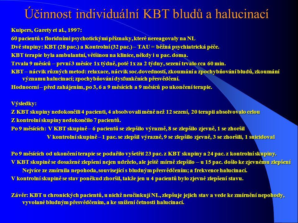 Účinnost individuální KBT bludů a halucinací