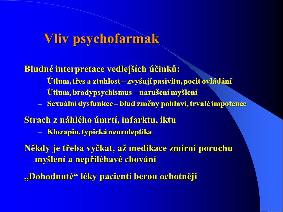 Vliv psychofarmak Bludné interpretace vedlejších účinků: