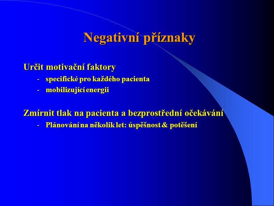 Negativní příznaky Určit motivační faktory
