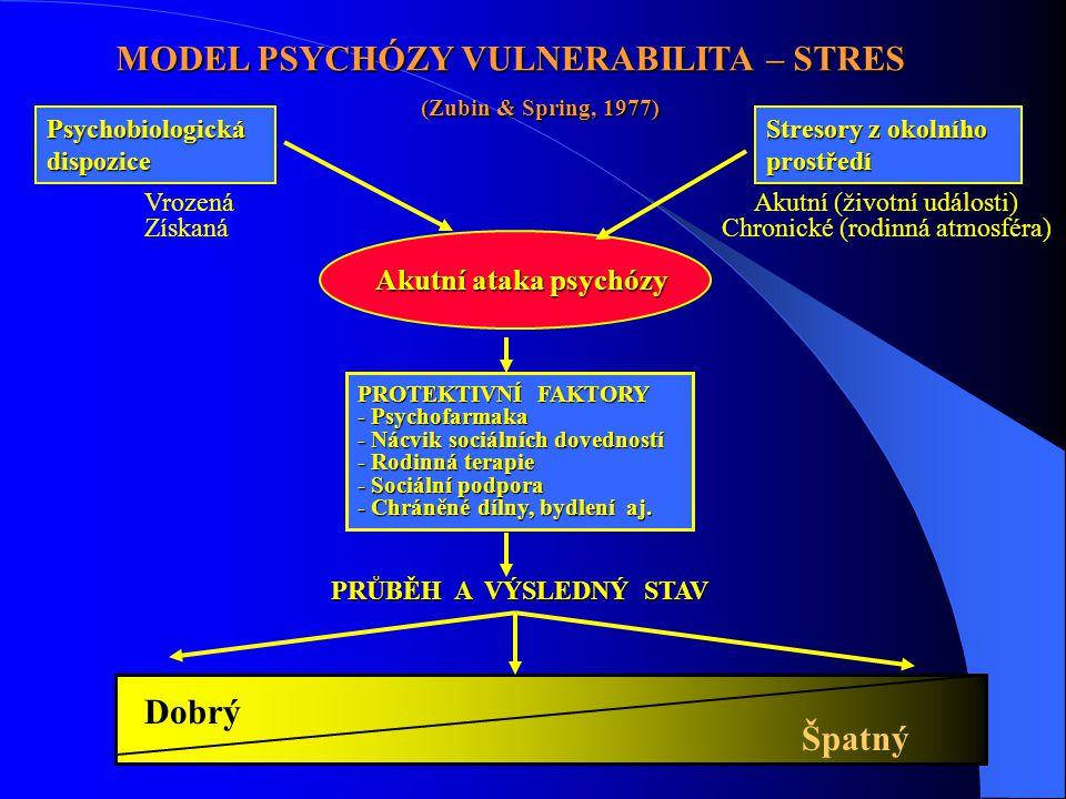 MODEL PSYCHÓZY VULNERABILITA – STRES