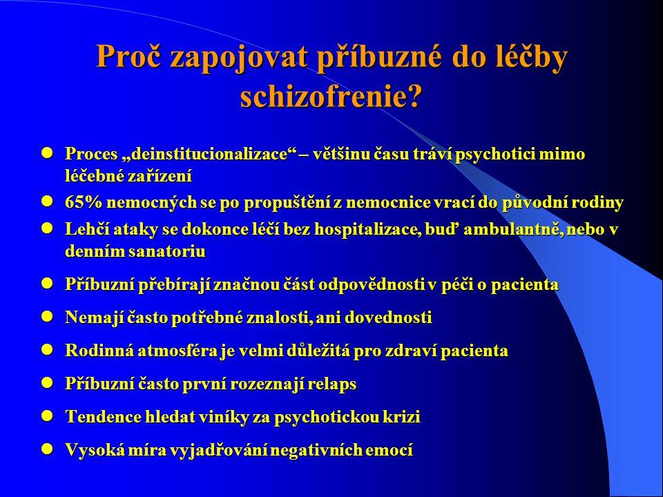 Proč zapojovat příbuzné do léčby schizofrenie