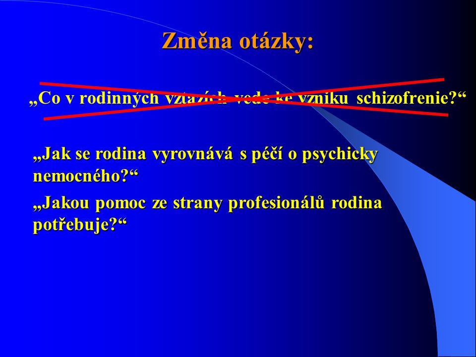 """Změna otázky: """"Co v rodinných vztazích vede ke vzniku schizofrenie"""