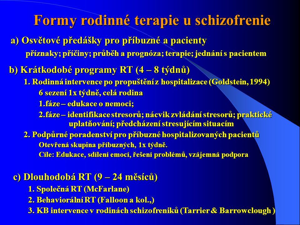 Formy rodinné terapie u schizofrenie