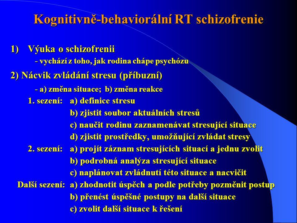 Kognitivně-behaviorální RT schizofrenie