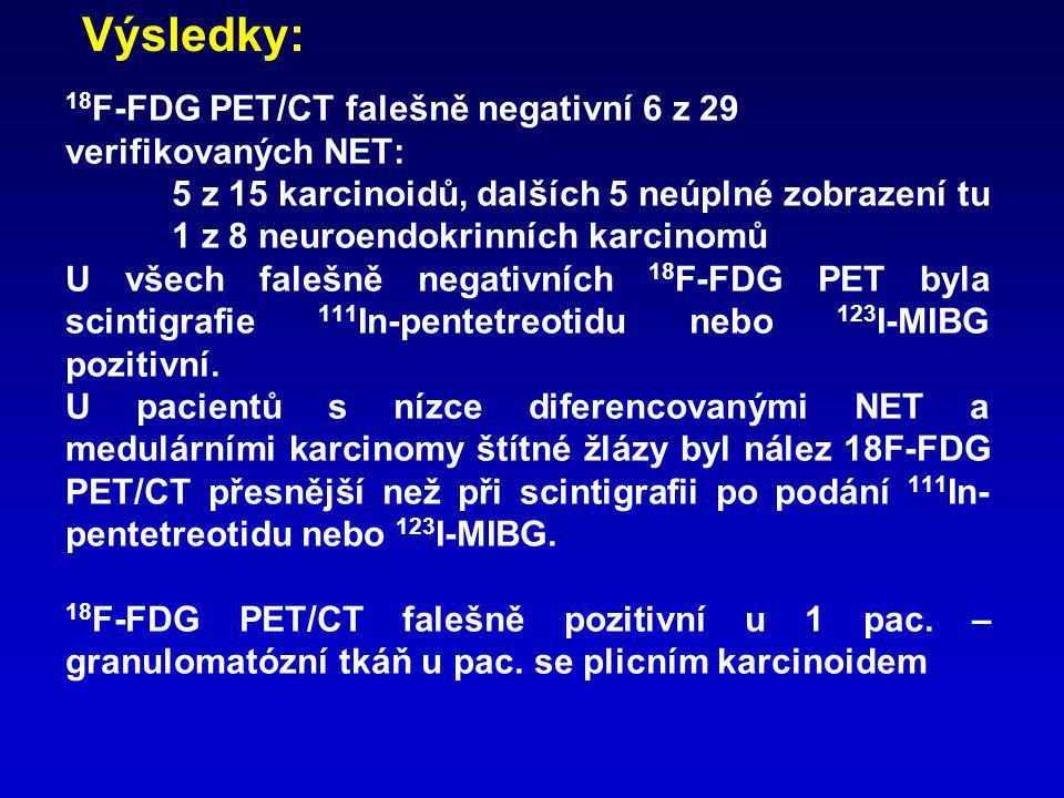 Výsledky: 18F-FDG PET/CT falešně negativní 6 z 29 verifikovaných NET: