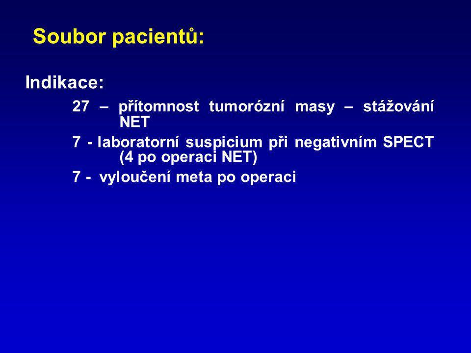 Soubor pacientů: Indikace: