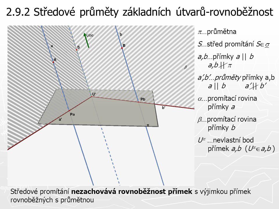 2.9.2 Středové průměty základních útvarů-rovnoběžnost