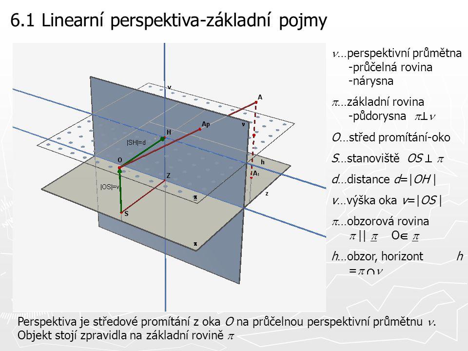 6.1 Linearní perspektiva-základní pojmy