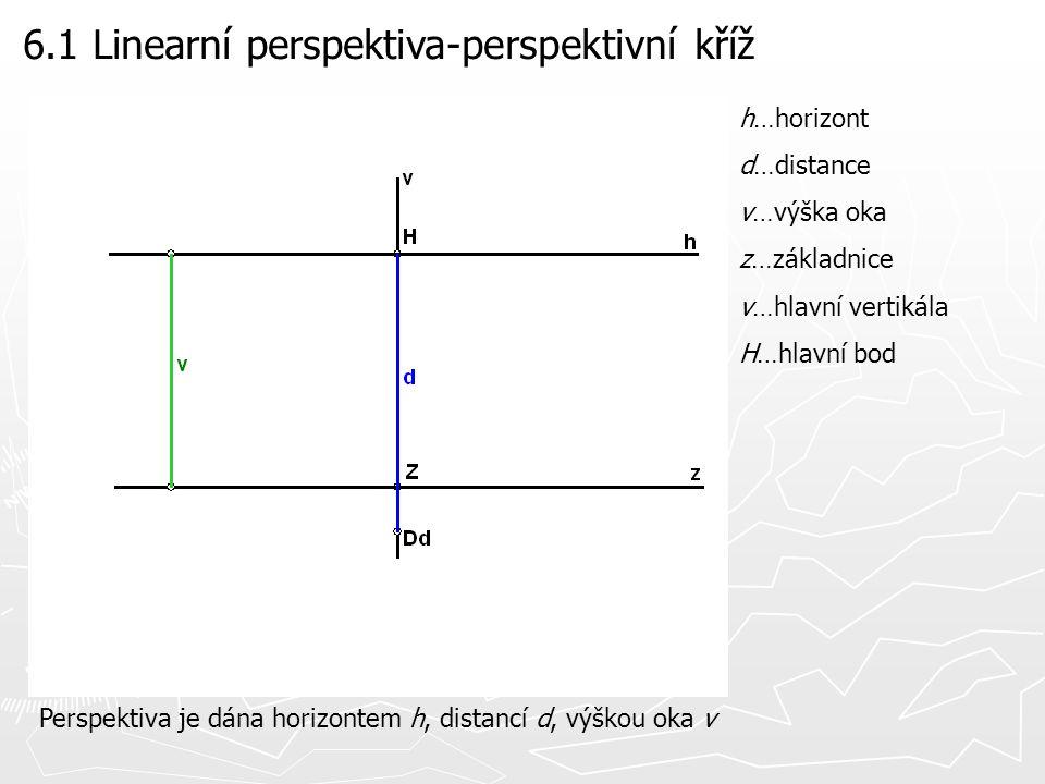 6.1 Linearní perspektiva-perspektivní kříž