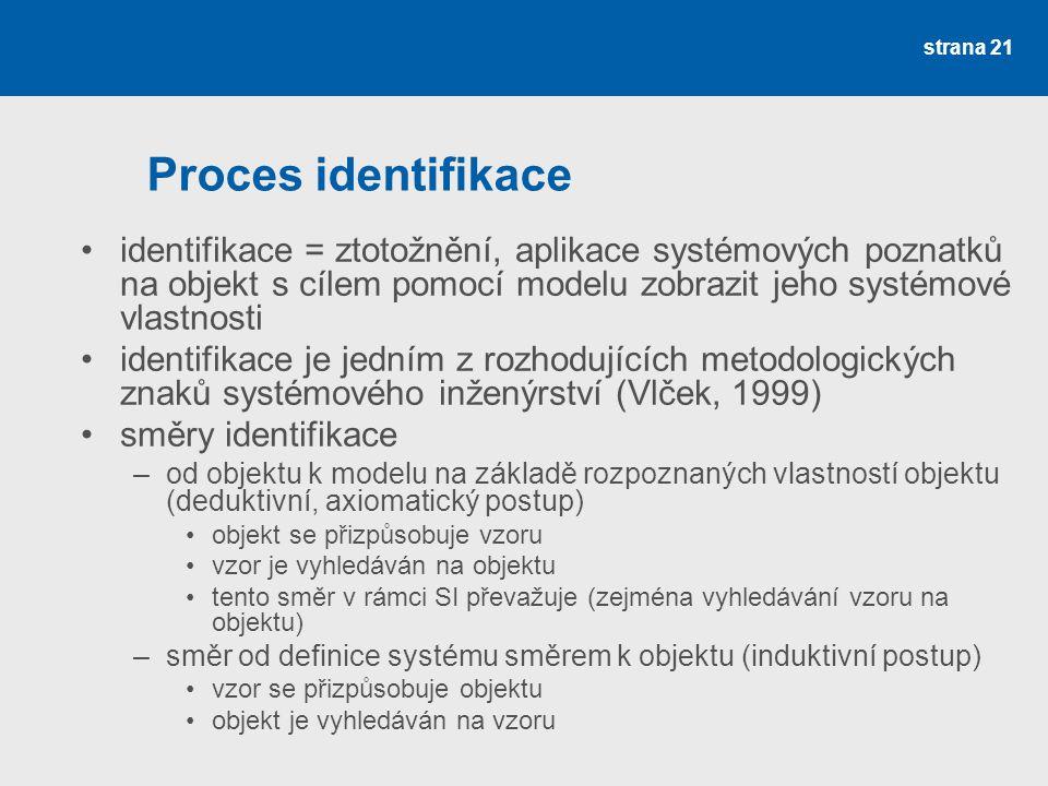 Proces identifikace identifikace = ztotožnění, aplikace systémových poznatků na objekt s cílem pomocí modelu zobrazit jeho systémové vlastnosti.