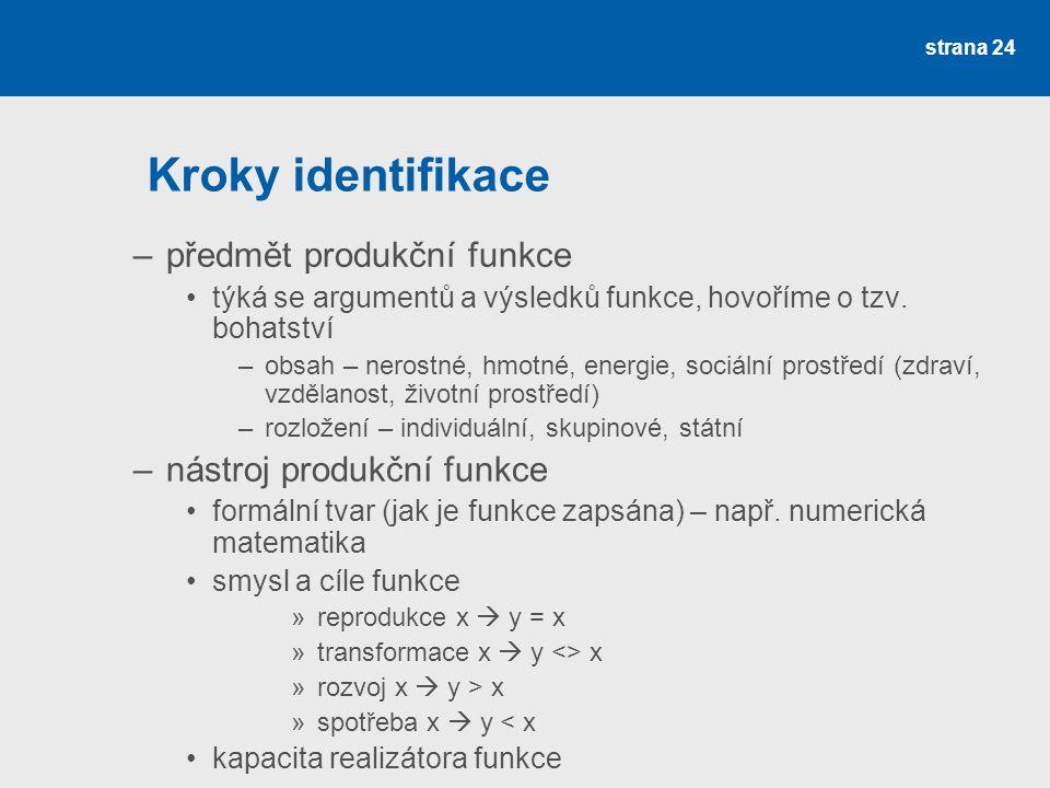 Kroky identifikace předmět produkční funkce nástroj produkční funkce