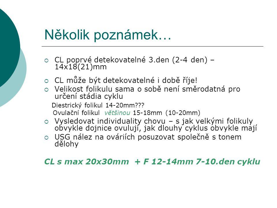 Několik poznámek… CL s max 20x30mm + F 12-14mm 7-10.den cyklu