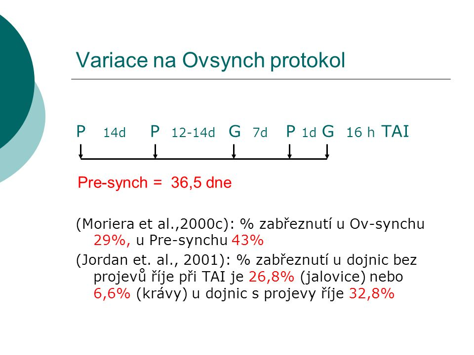 Variace na Ovsynch protokol