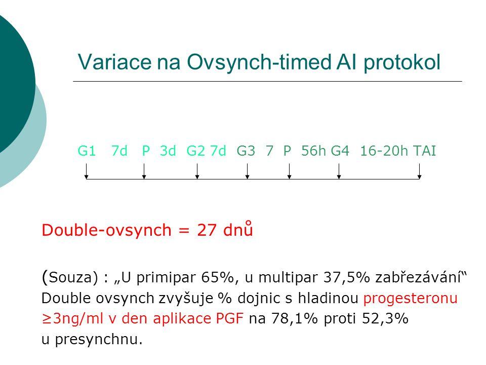 Variace na Ovsynch-timed AI protokol