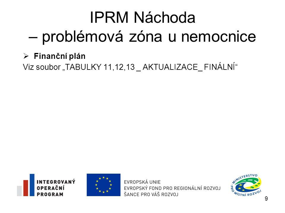 IPRM Náchoda – problémová zóna u nemocnice