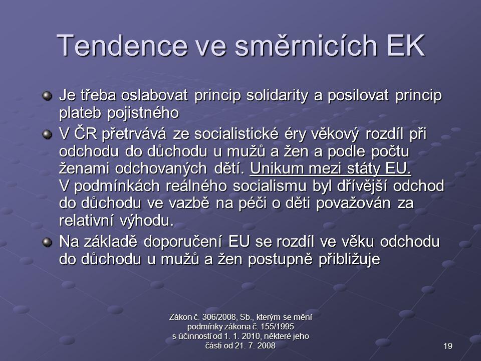 Tendence ve směrnicích EK