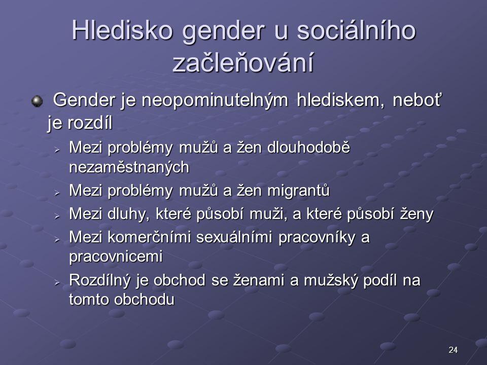 Hledisko gender u sociálního začleňování