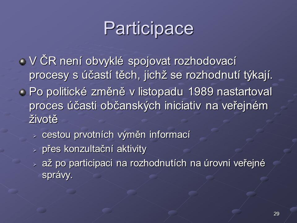 Participace V ČR není obvyklé spojovat rozhodovací procesy s účastí těch, jichž se rozhodnutí týkají.